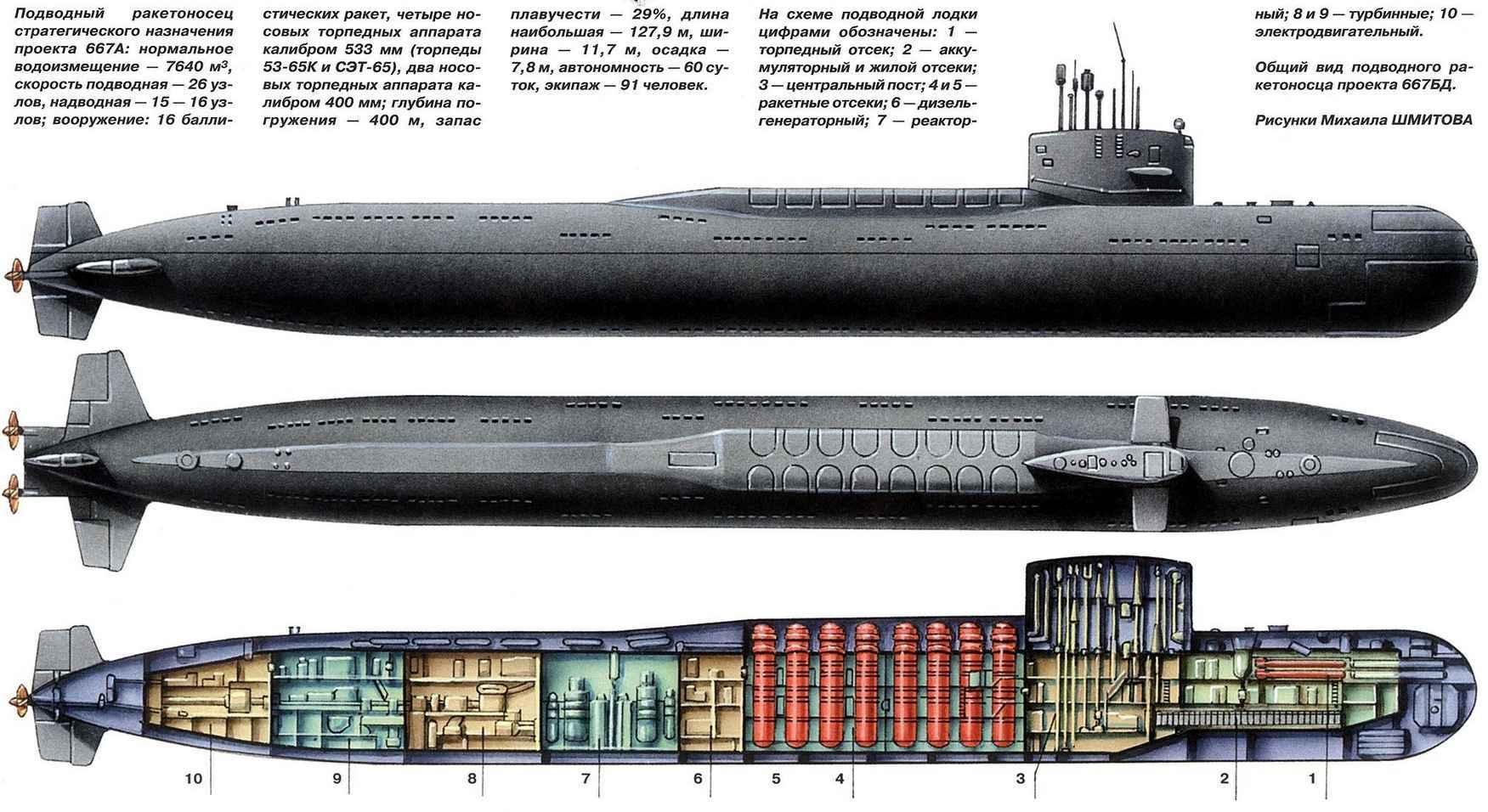 пр667БДРМ Дельфин - DELTA-IV
