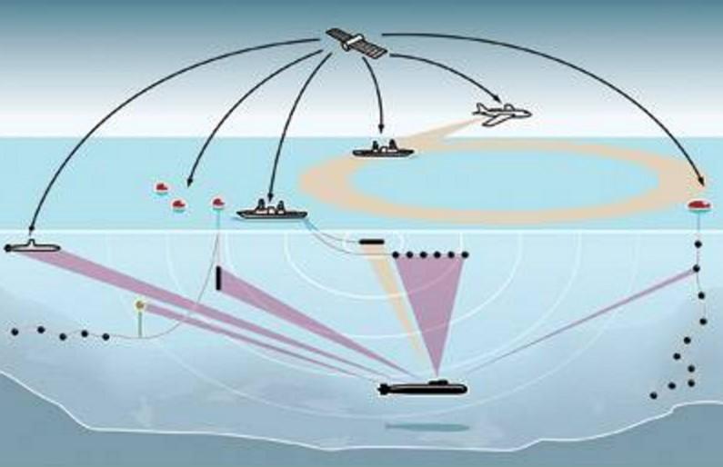 звук обнаружения подводной лодки